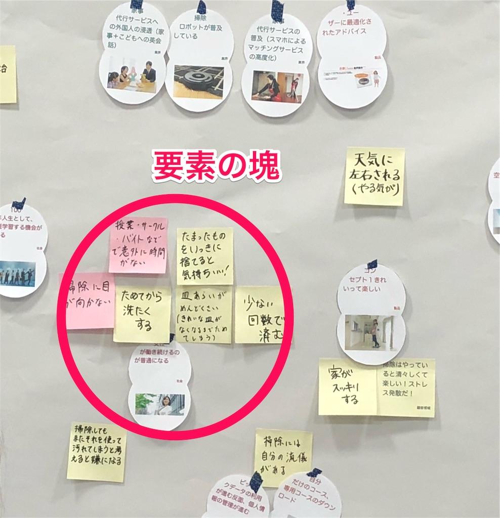 f:id:moritayasunoblog3:20180712013058j:image