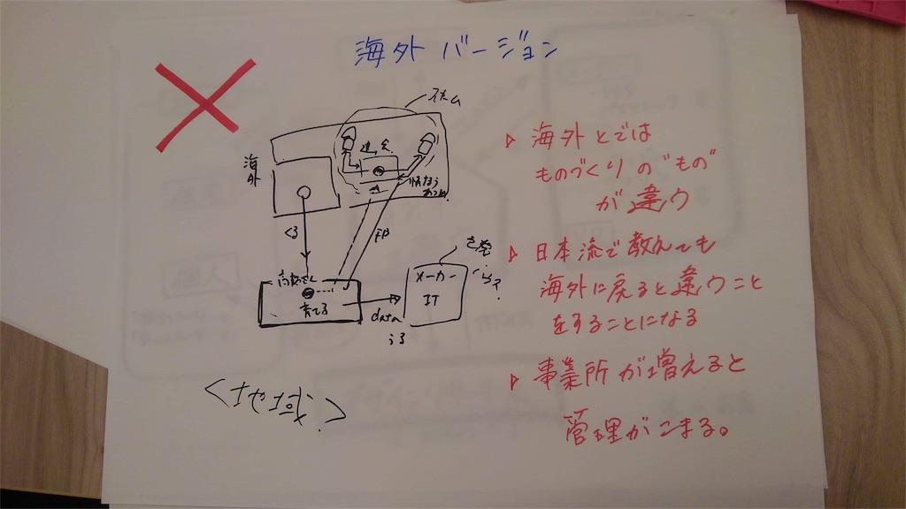 f:id:moritayasunoblog3:20180723215633j:image