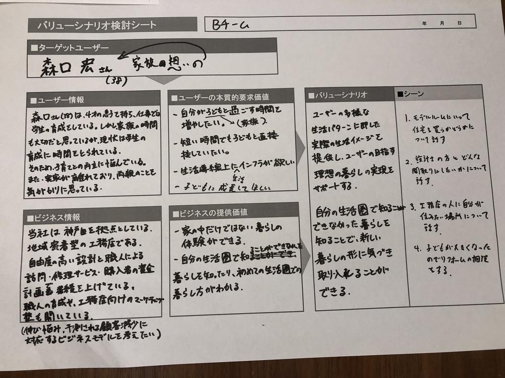 f:id:moritayasunoblog3:20181103164231j:plain