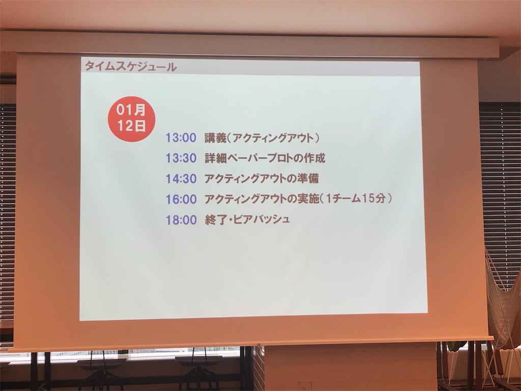 f:id:moritayasunoblog3:20190116142302j:image