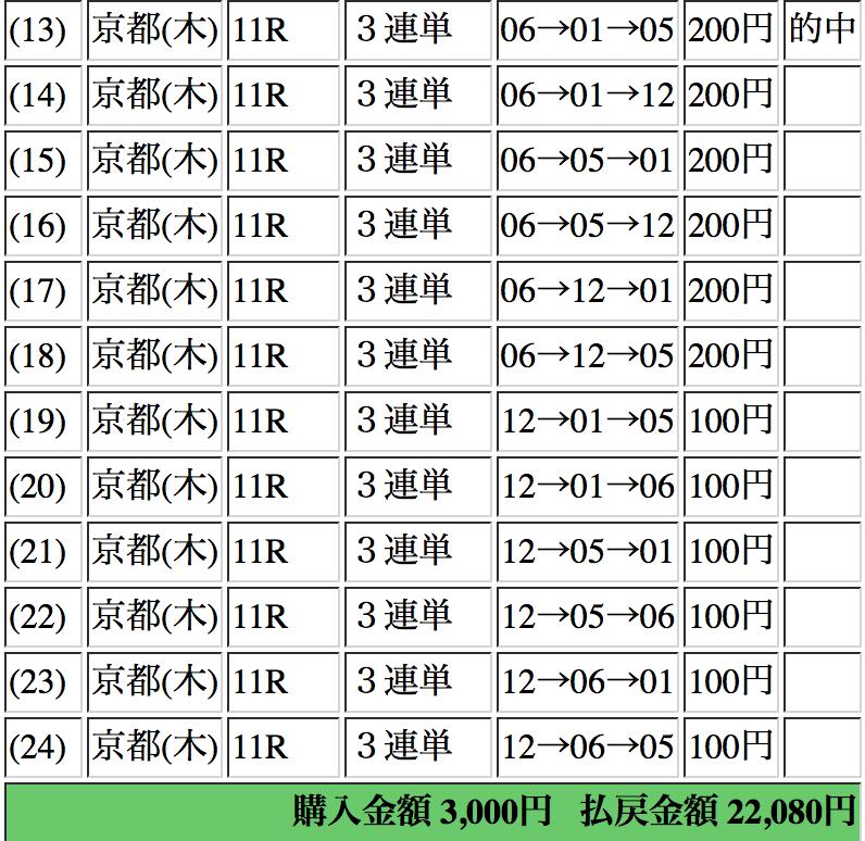 f:id:moritoki0829:20170105231211p:plain