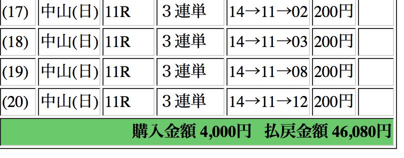 f:id:moritoki0829:20170115155708p:plain