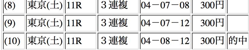 f:id:moritoki0829:20170218194556p:plain