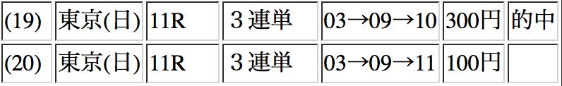 f:id:moritoki0829:20170219163925p:plain