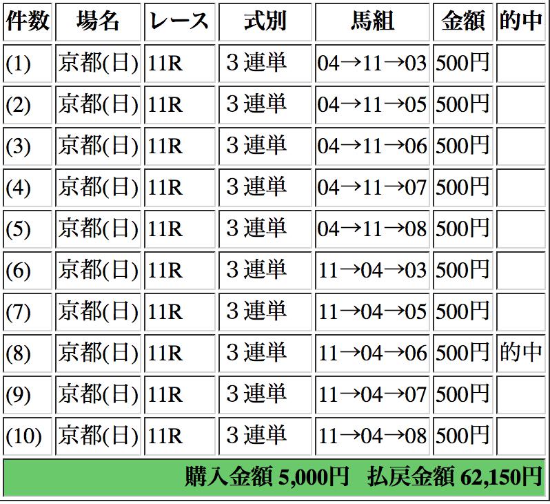 f:id:moritoki0829:20170423174542p:plain