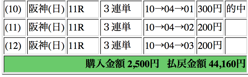 f:id:moritoki0829:20170611190740p:plain