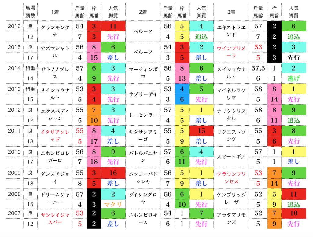 f:id:moritoki0829:20170804215801p:plain
