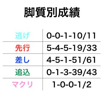f:id:moritoki0829:20170804215905p:plain