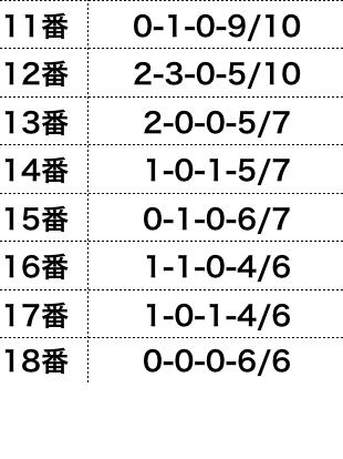 f:id:moritoki0829:20170807172607p:plain