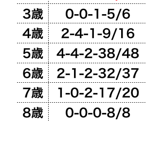 f:id:moritoki0829:20170807180502p:plain