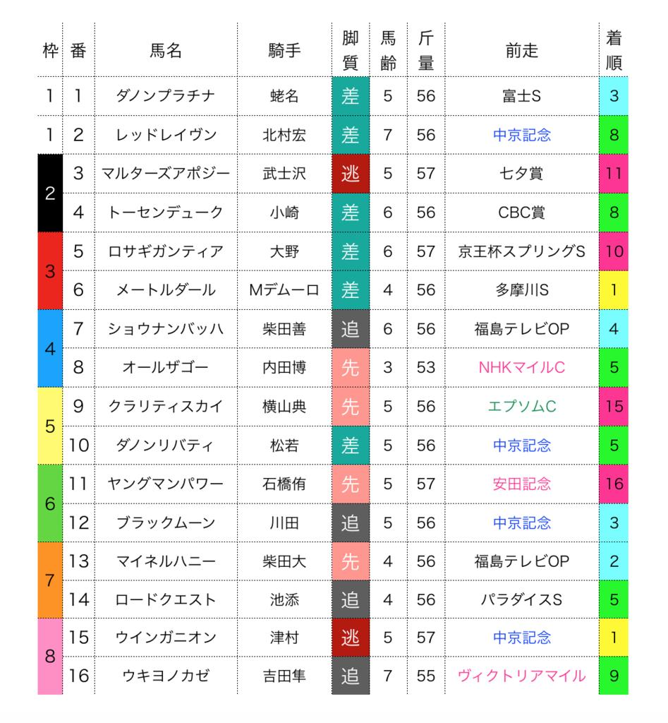 f:id:moritoki0829:20170812183258p:plain