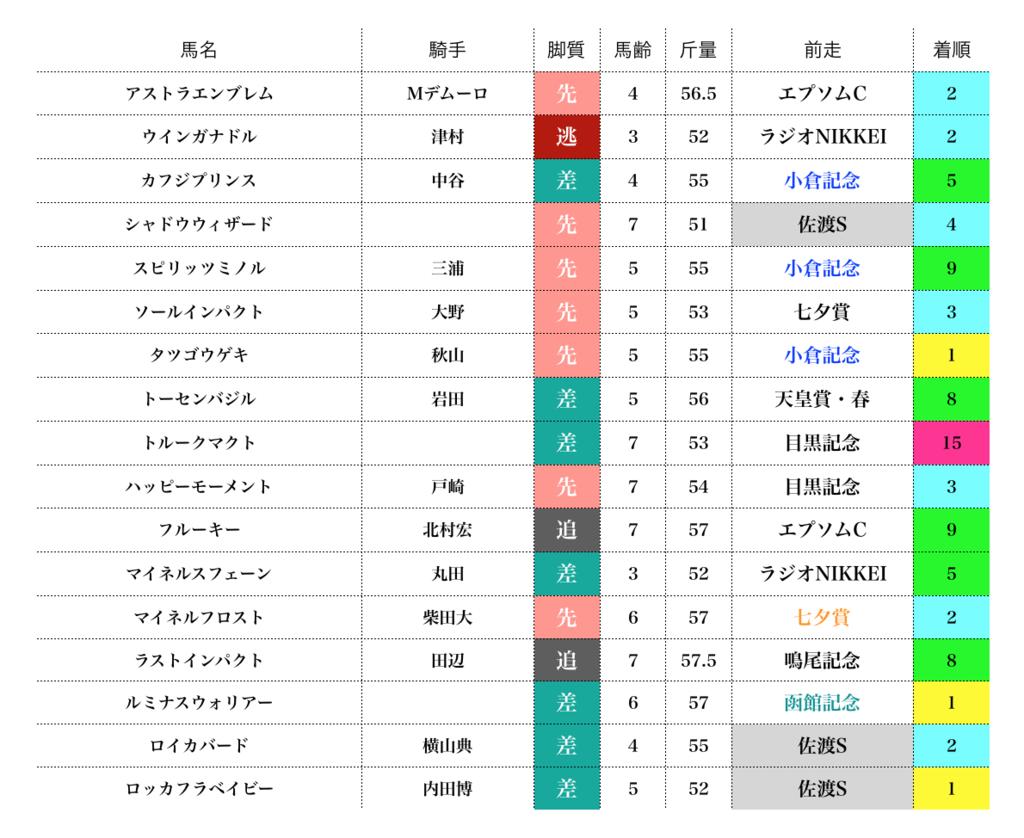f:id:moritoki0829:20170829205723p:plain