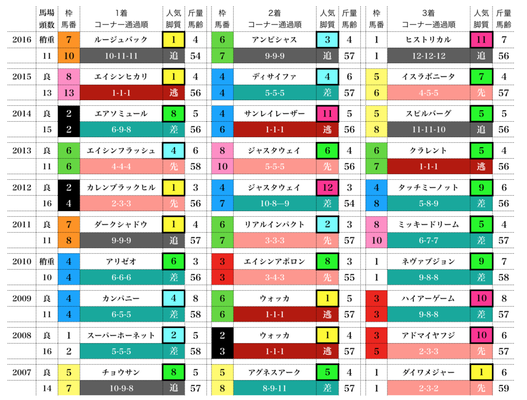 f:id:moritoki0829:20171002174640p:plain