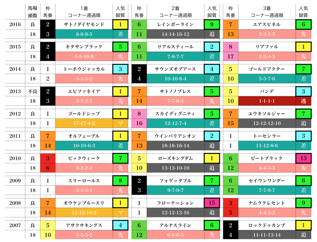 f:id:moritoki0829:20171016201255p:plain