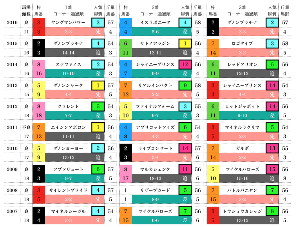 f:id:moritoki0829:20171019134635p:plain