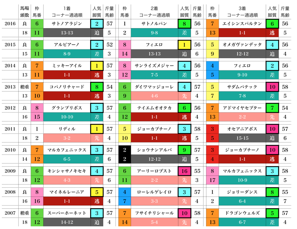 f:id:moritoki0829:20171026234719p:plain