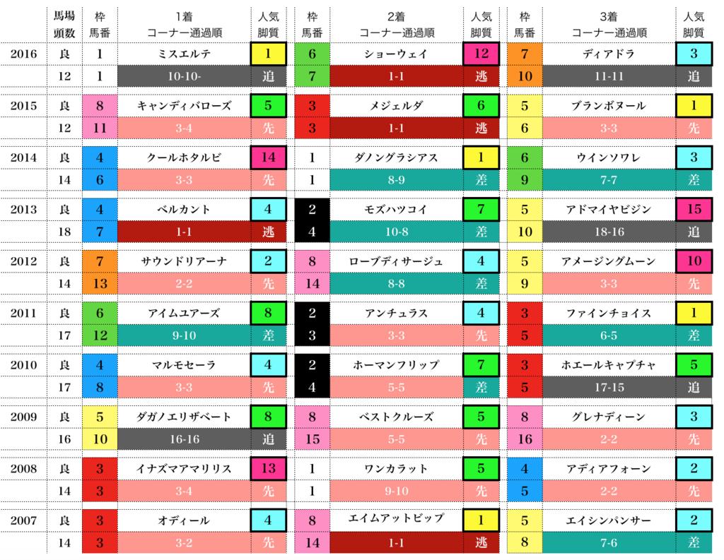 f:id:moritoki0829:20171101182315p:plain