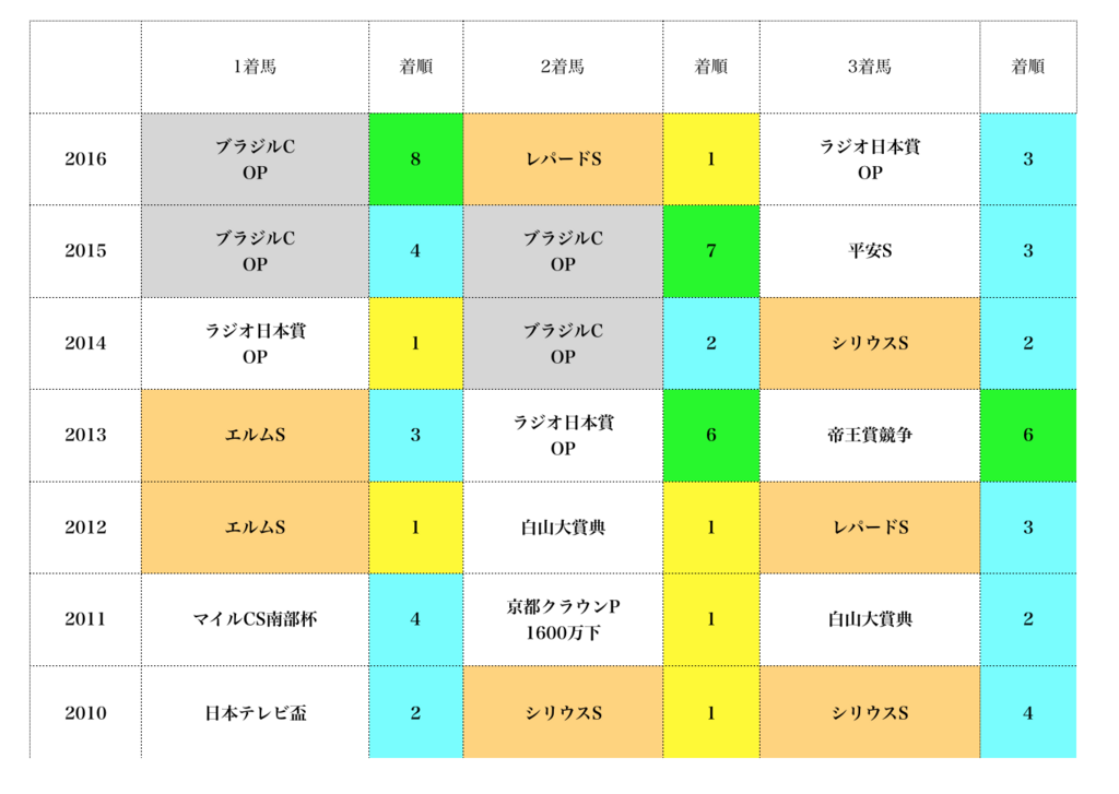f:id:moritoki0829:20171101194335p:plain