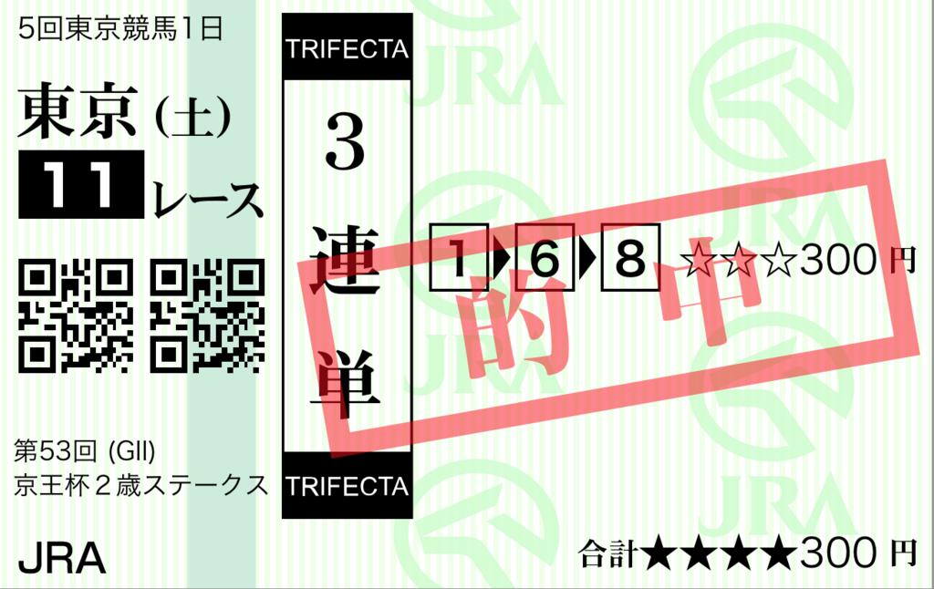 f:id:moritoki0829:20171104182222p:plain