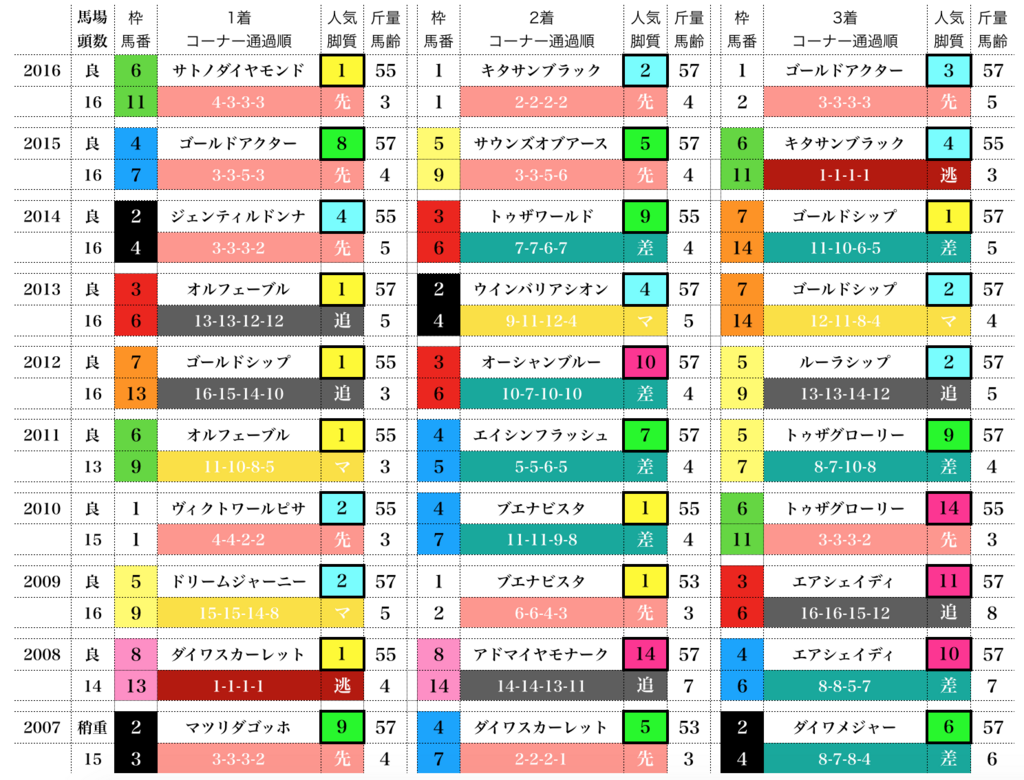 f:id:moritoki0829:20171219224315p:plain