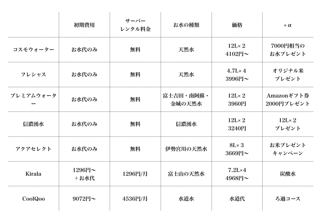 f:id:moritoki0829:20180530144657p:plain