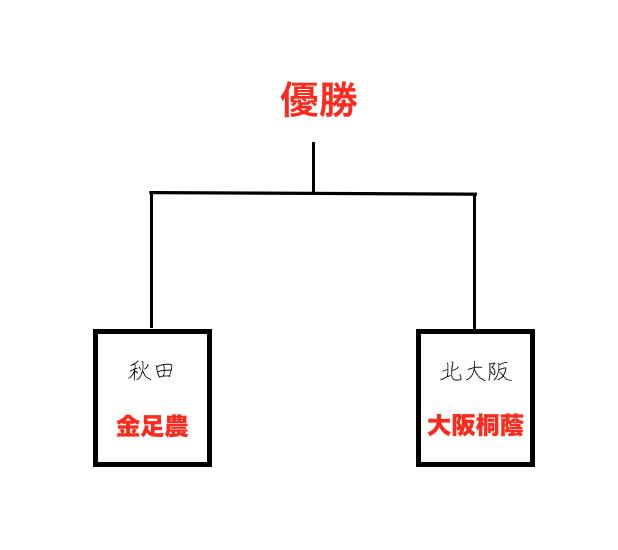 f:id:moritoki0829:20180820153356p:plain