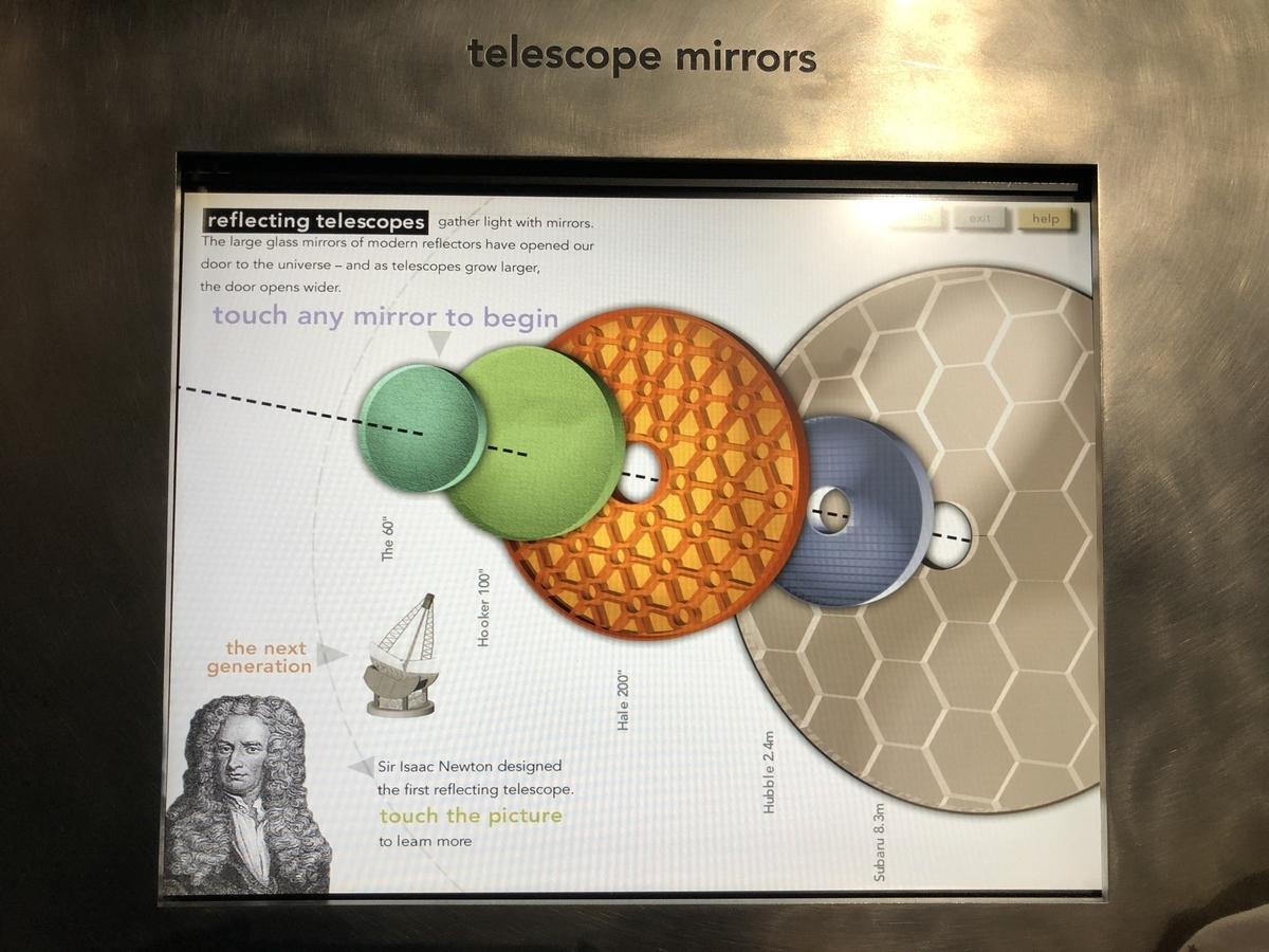 光学レンズの仕組みの展示