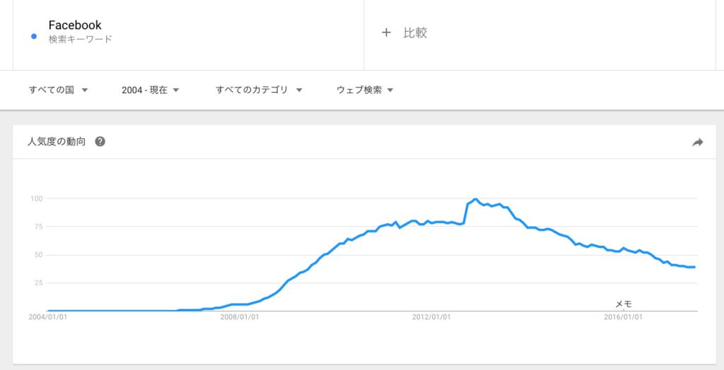 f:id:moriya-shinichiro:20170721230512p:plain
