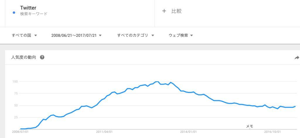 f:id:moriya-shinichiro:20170721230558p:plain
