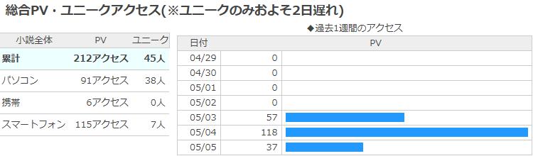 f:id:moriyamatomohito:20180505202259p:plain