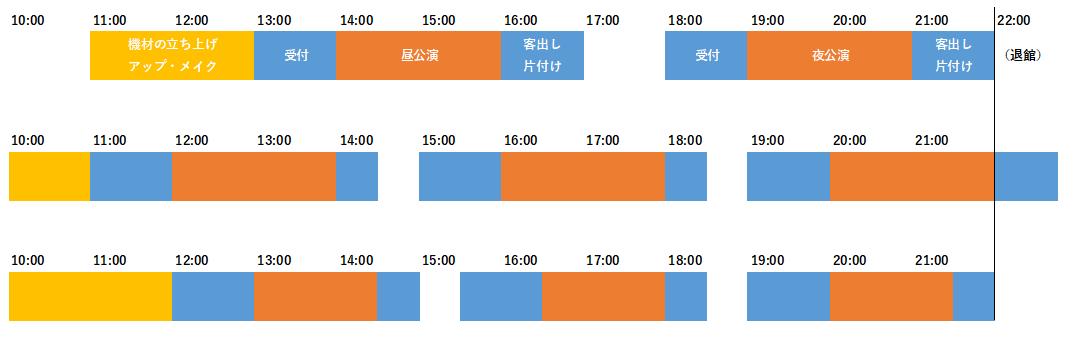 f:id:moriyamatomohito:20200530070320p:plain