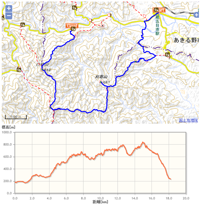 f:id:moriyamatomohito:20201219185756p:plain