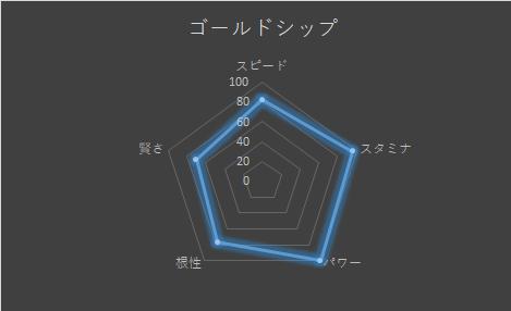 f:id:moriyamatomohito:20210620100925p:plain