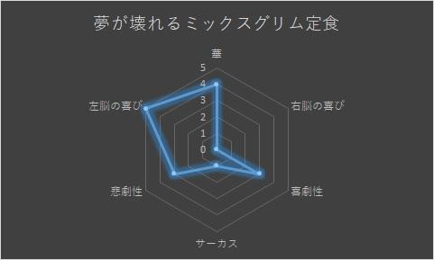 f:id:moriyamatomohito:20210620101216j:plain