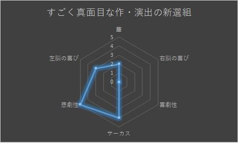 f:id:moriyamatomohito:20210620101633j:plain