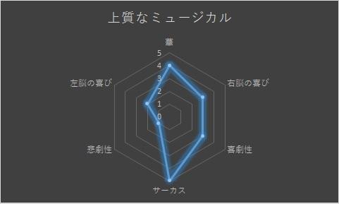 f:id:moriyamatomohito:20210620101648j:plain