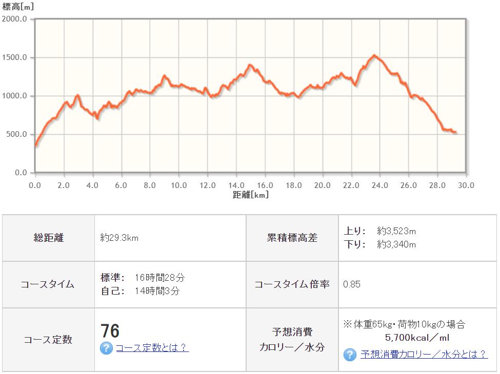 f:id:moriyamatomohito:20210716114808p:plain