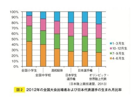 f:id:moriyasu1123:20141112121904j:image