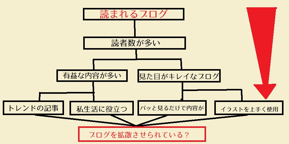 f:id:morizo_3377:20180728162324j:plain