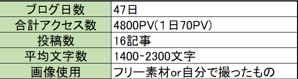 f:id:morizo_3377:20180809191158p:plain