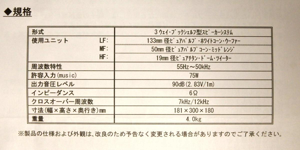 f:id:morning-sneeze:20210629155811j:plain