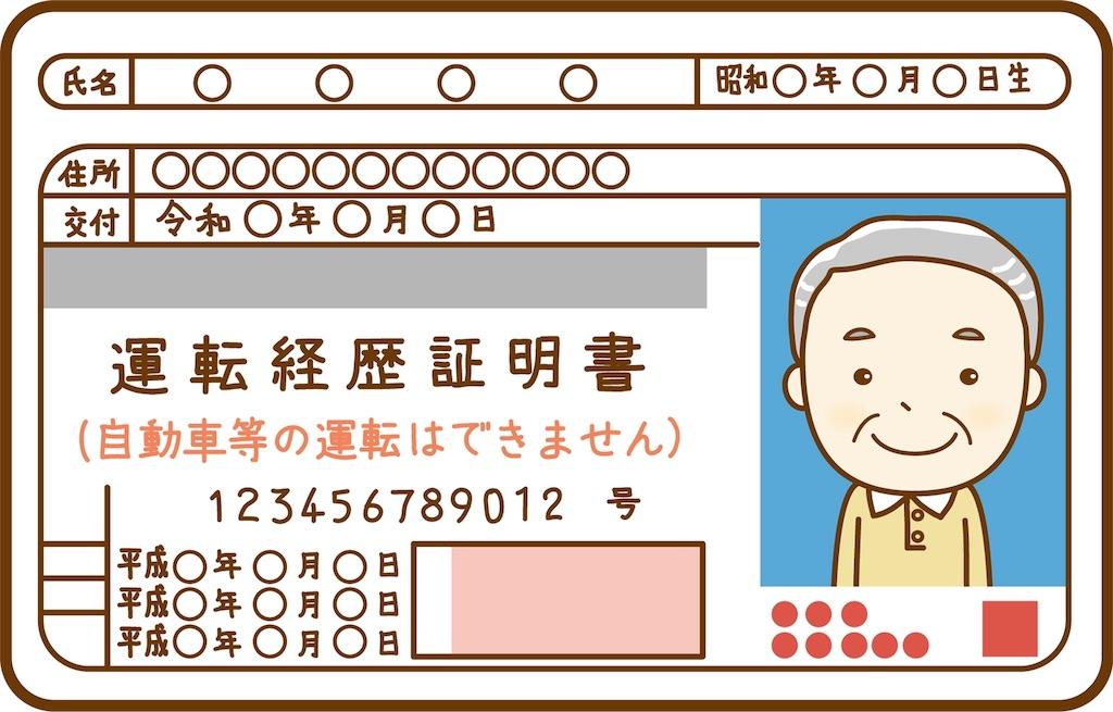 f:id:moroaofuji:20190615182117j:image
