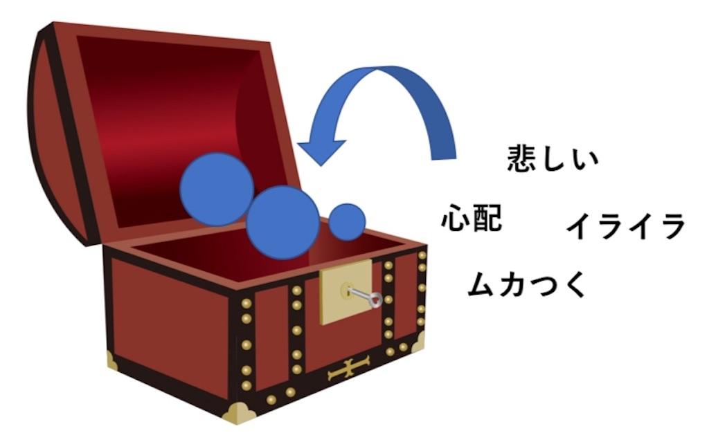 f:id:moroaofuji:20190902113523j:image