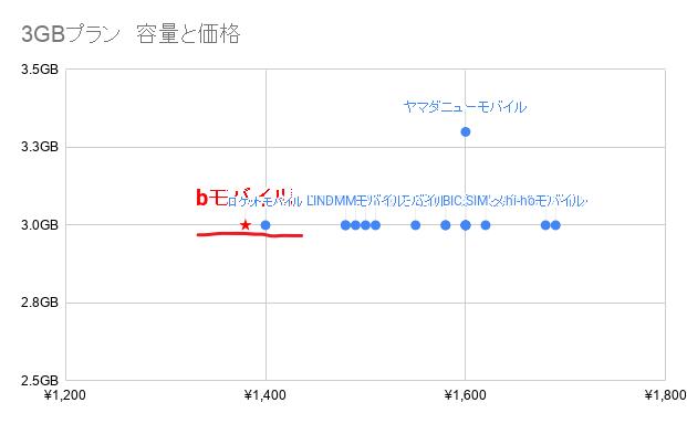 f:id:moroheiyablog:20201224220222p:plain
