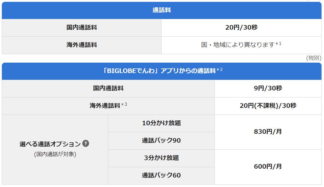 f:id:moroheiyablog:20210120224535p:plain