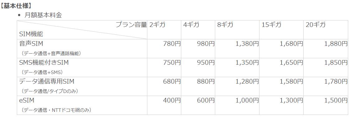f:id:moroheiyablog:20210224225609p:plain