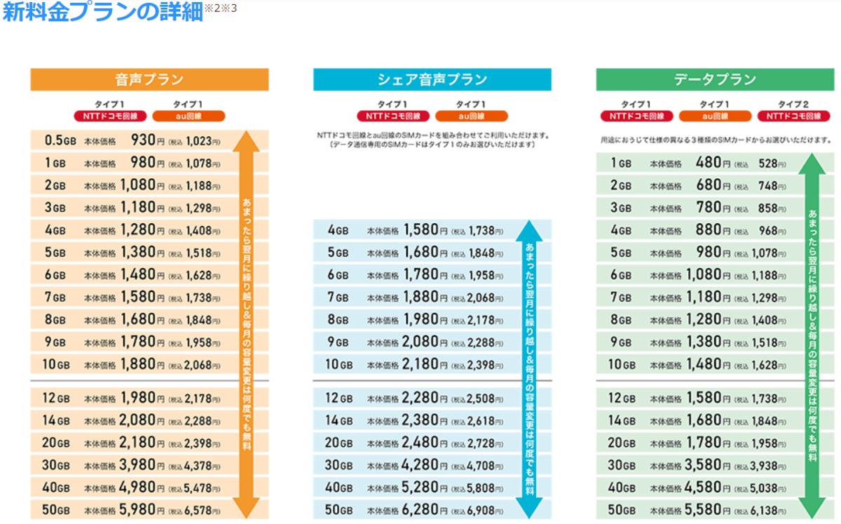 f:id:moroheiyablog:20210309000920p:plain