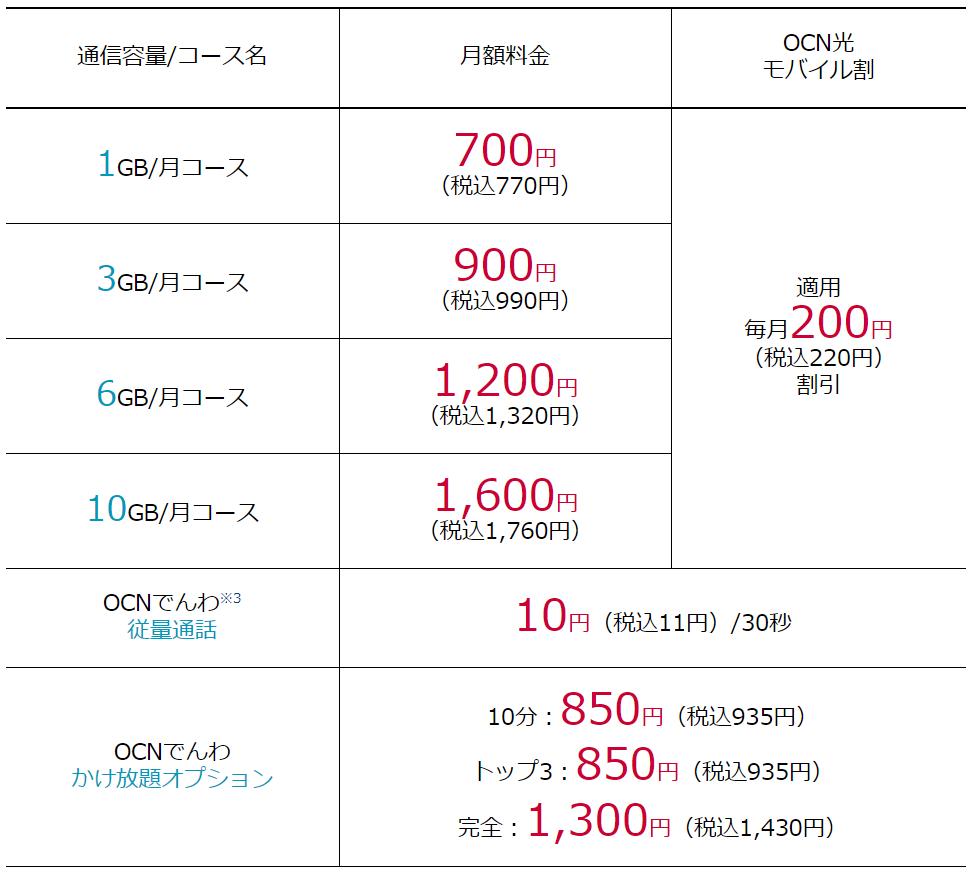 f:id:moroheiyablog:20210325232835p:plain