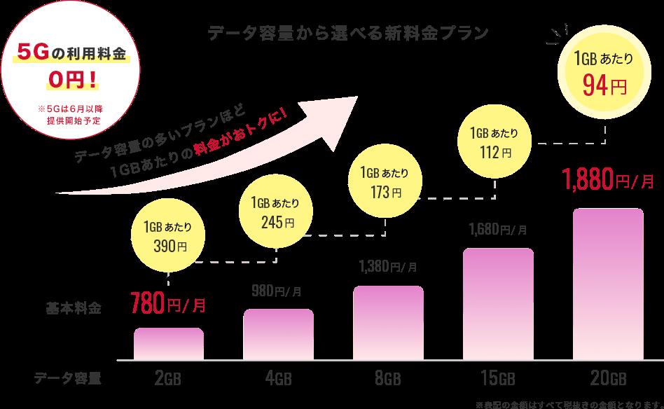 f:id:moroheiyablog:20210402005208p:plain