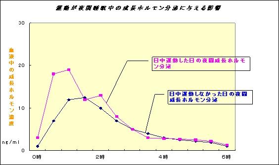 f:id:morokazuhiro8:20160826170545j:plain